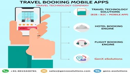 GenX eSolutions is Travel Technology Company for OTAs, Trav
